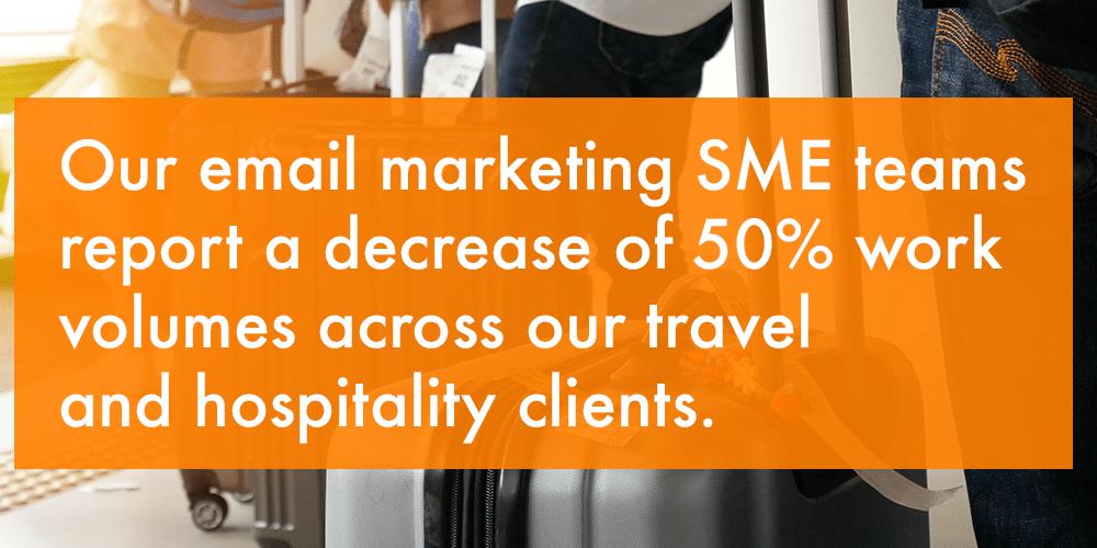 SME hospitality volumes 1000x500